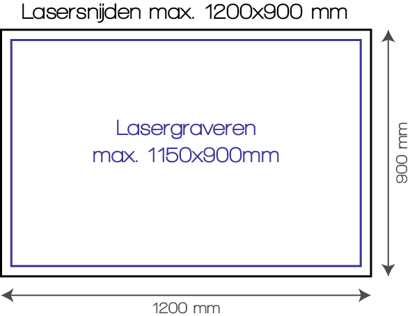 Luxigo | Luxigo afmetingen | Eenvoudig, goedkoop en een snelle levering in en rondom Delft!